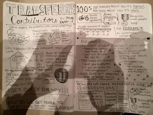 Transform_Users-Sketchnote-10.2014