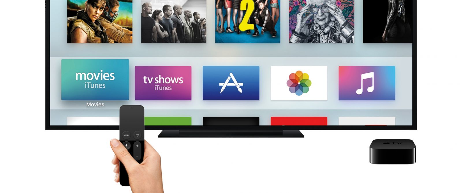 Apple Tv Андроид