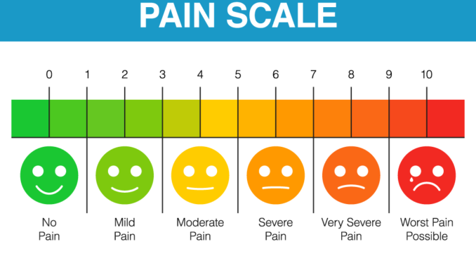 Smiley face pain scale