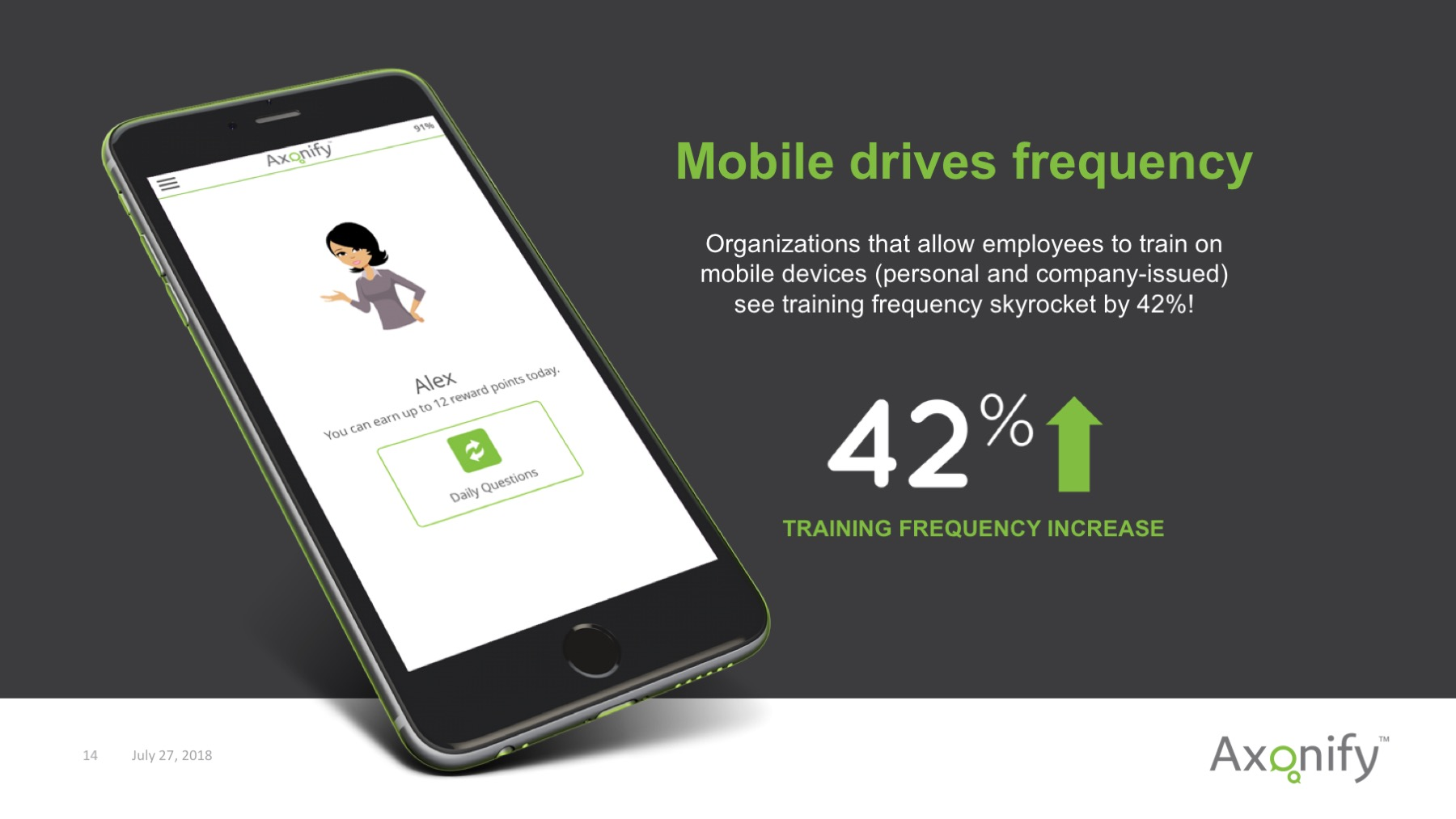 Axonify Microlearning Benchmark Report - Mobile Engagement